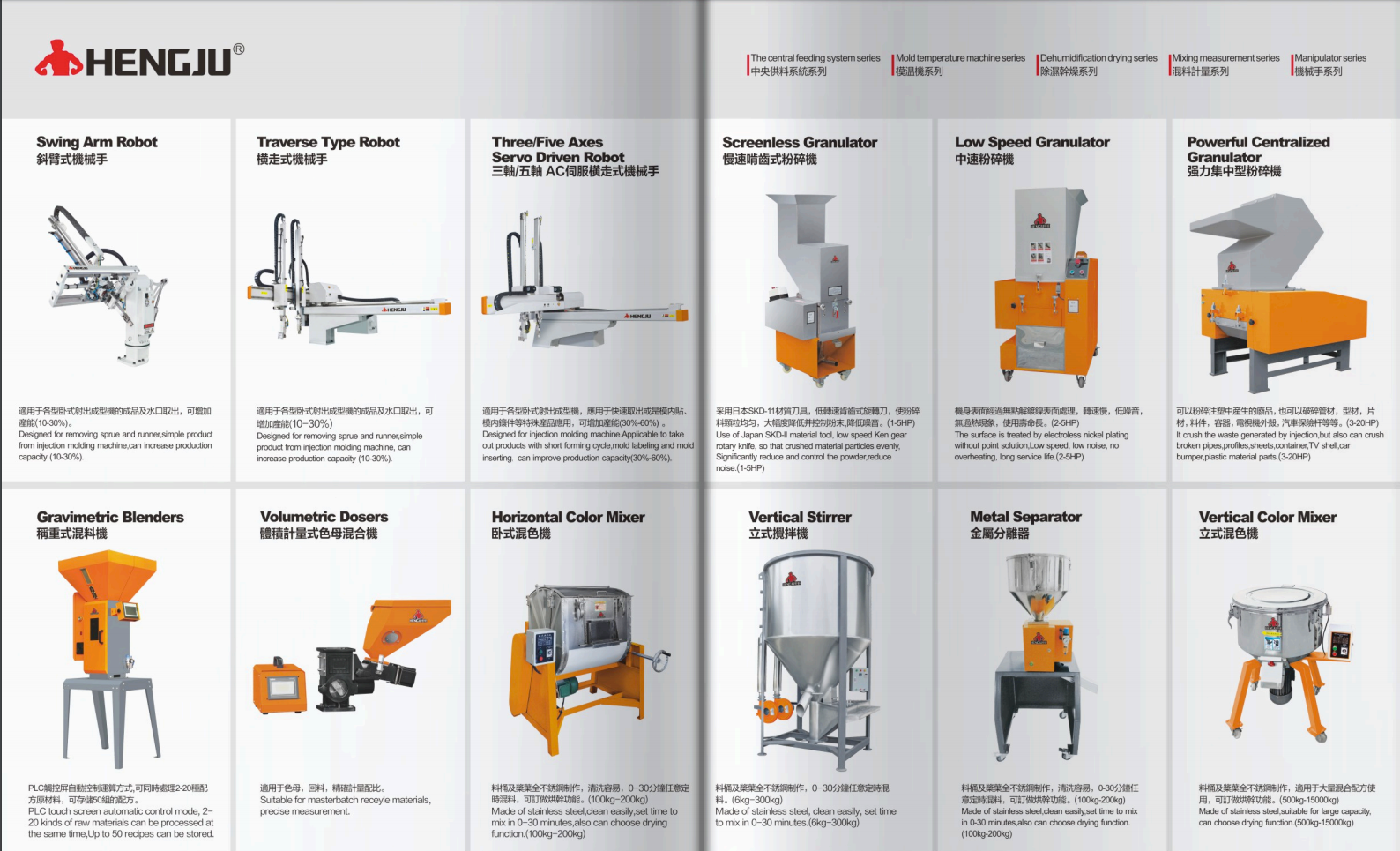 Central feeding system,plastic-dryer,dehumidifying-dryer